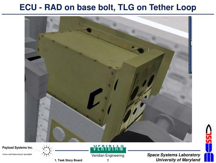 ECU - RAD on base bolt, TLG on Tether Loop