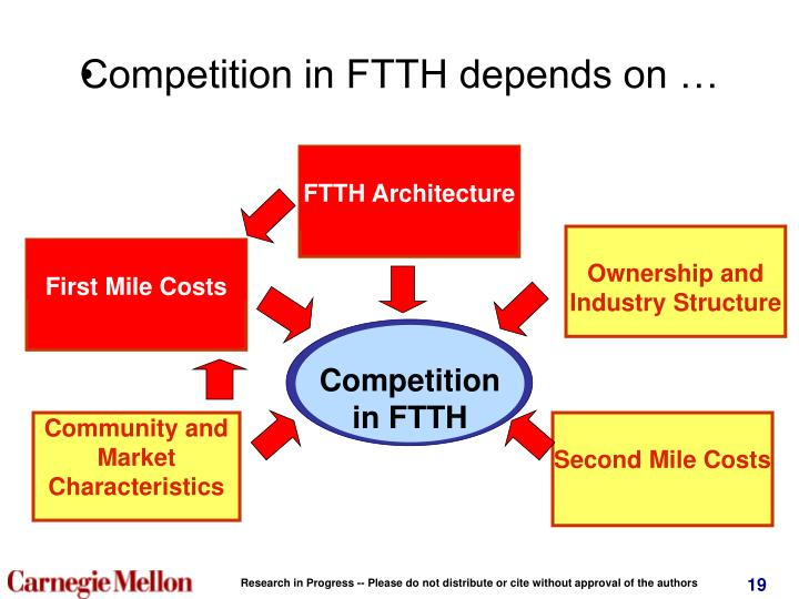 FTTH Architecture