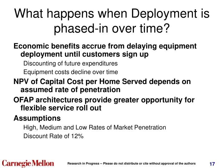 What happens when Deployment is phased-in over time?