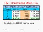cm constrained mach hrs