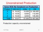 unconstrained production