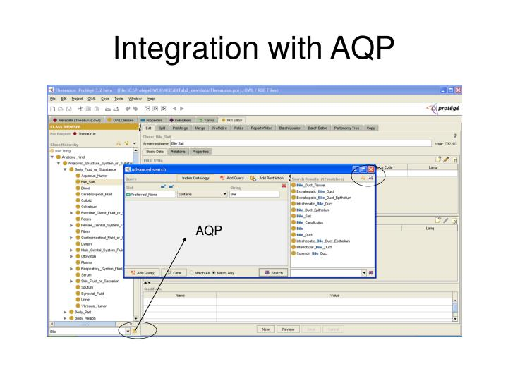 Integration with AQP