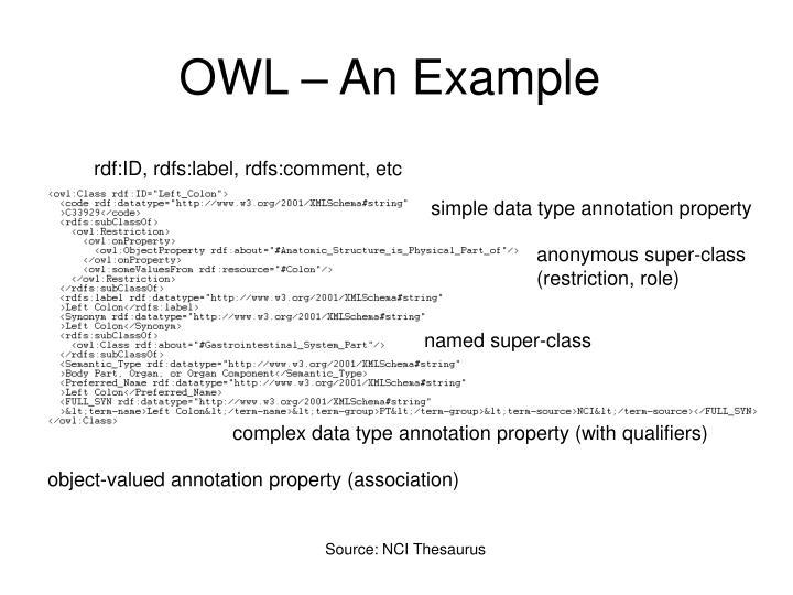 OWL – An Example