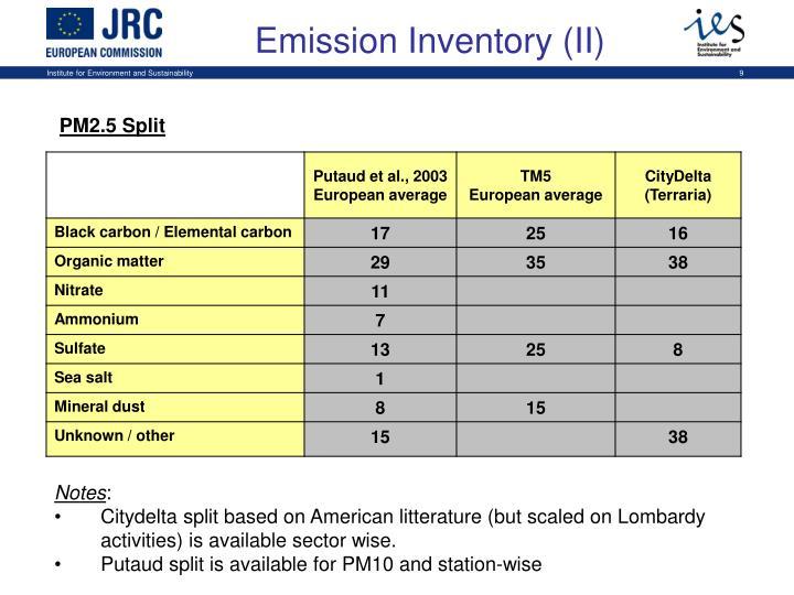Emission Inventory (II)