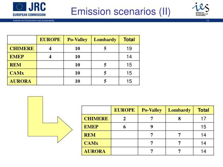 Emission scenarios (II)