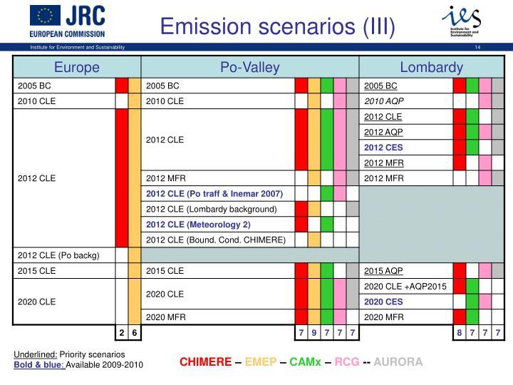 Emission scenarios (III)