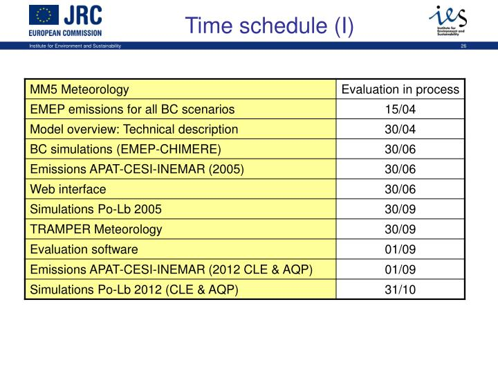 Time schedule (I)