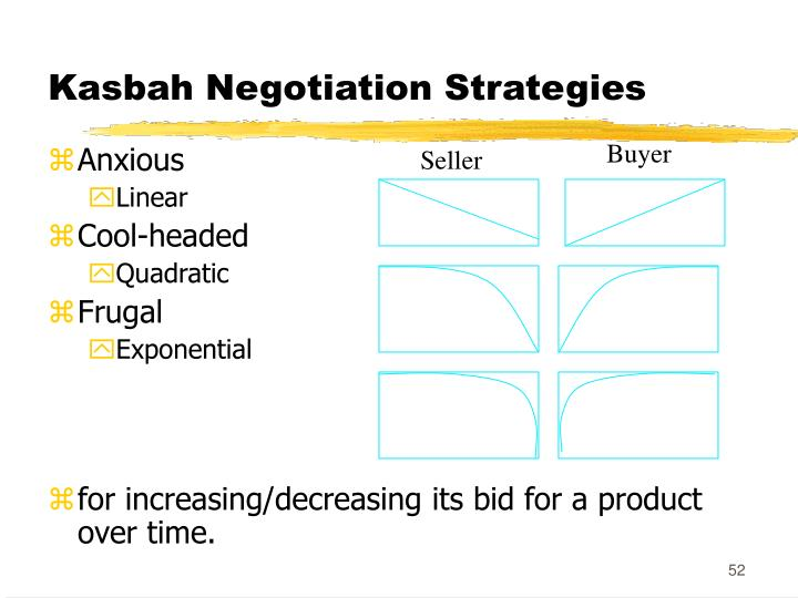 negotiation strategies Avoiding is an appropriate negotiation strategy in win-win negotiations when neither party is concerned about the outcome here minimum effort should be spent reaching an.