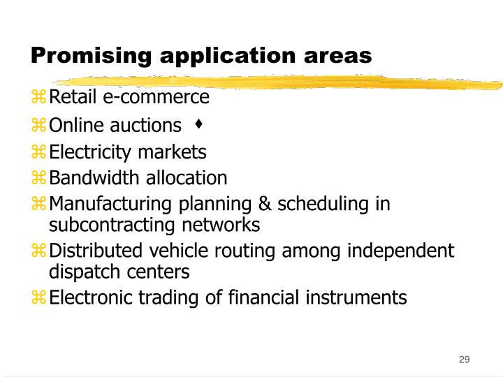 Promising application areas