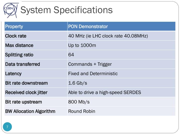 System Specifications
