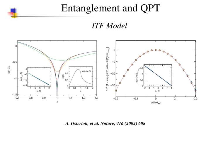 Entanglement and QPT
