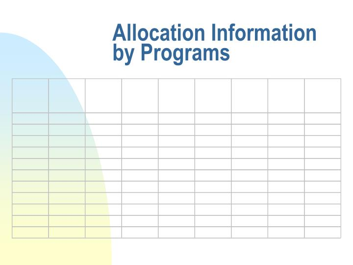 Allocation Information by Programs