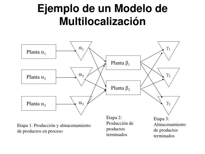 Ejemplo de un Modelo de Multilocalización