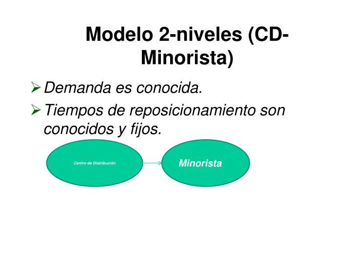 Modelo 2-niveles (CD-Minorista)