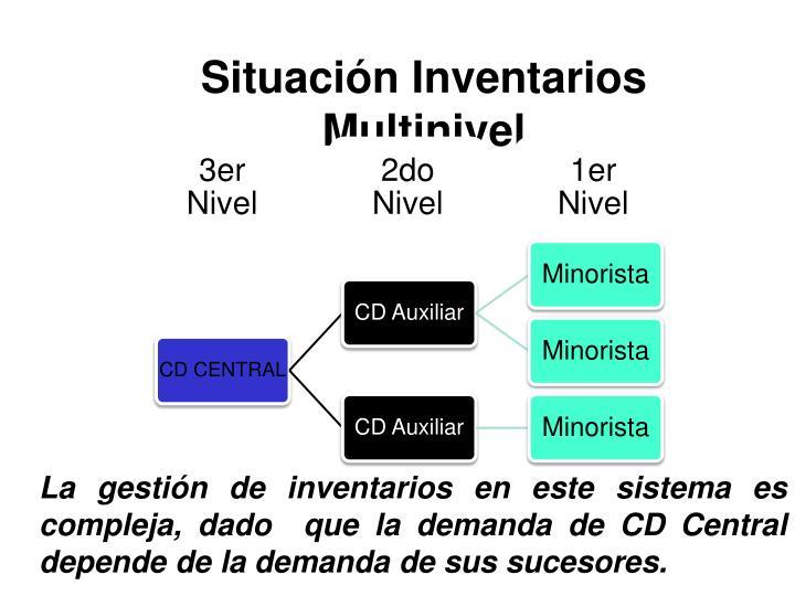 Situación Inventarios Multinivel