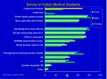 survey of indian medical students3