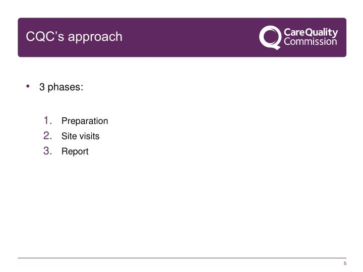 CQC's approach