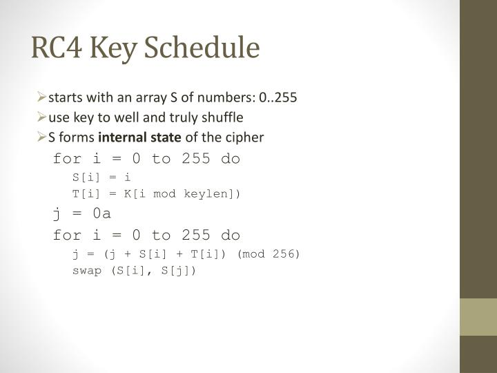 RC4 Key Schedule