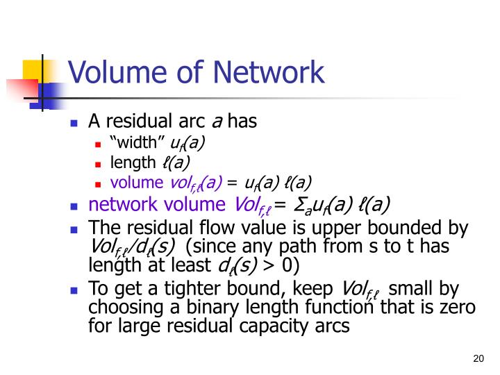 Volume of Network