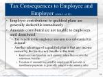 tax consequences to employee and employer slide 1 of 10