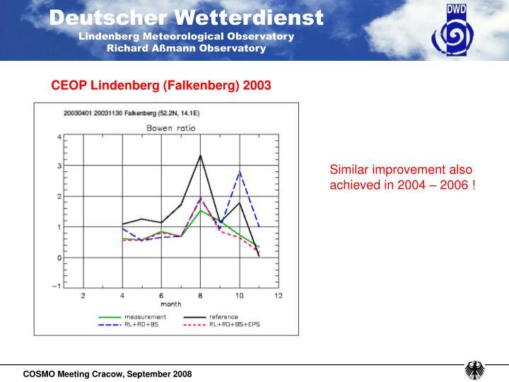 CEOP Lindenberg (Falkenberg) 2003