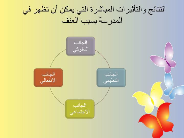 النتائج والتأثيرات المباشرة التي يمكن أن تظهر في