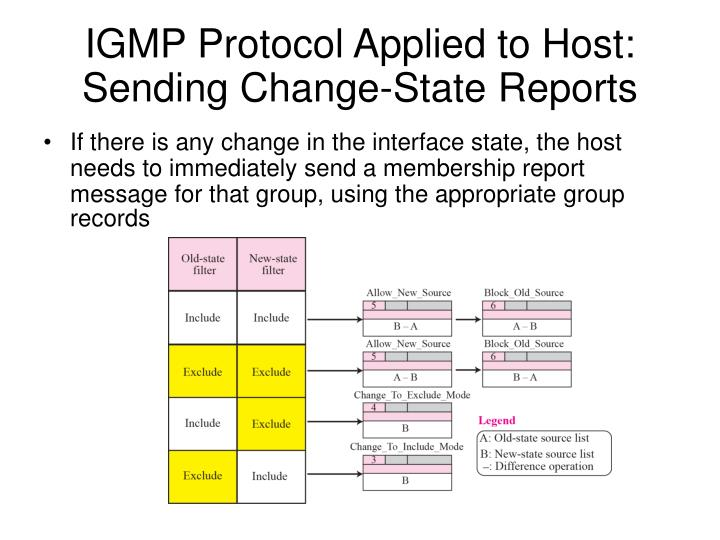 IGMP Protocol Applied to Host: Sending Change-State Reports