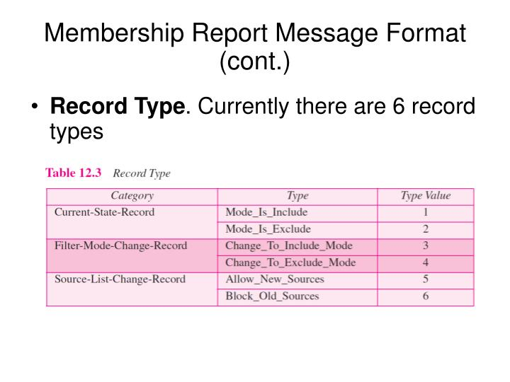 Membership Report Message Format (cont.)