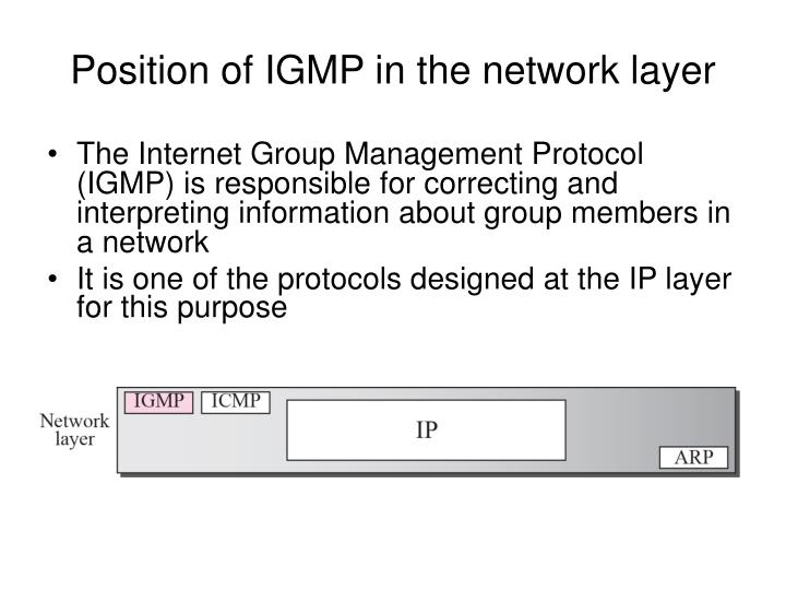 Position of IGMP in the network layer