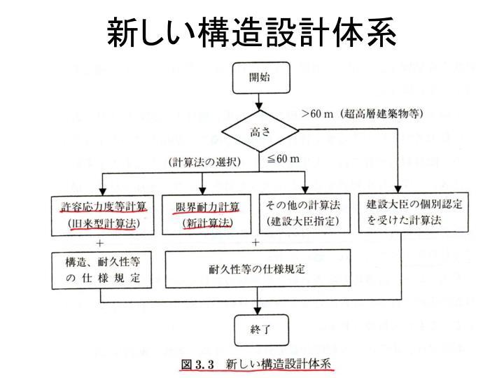 新しい構造設計体系
