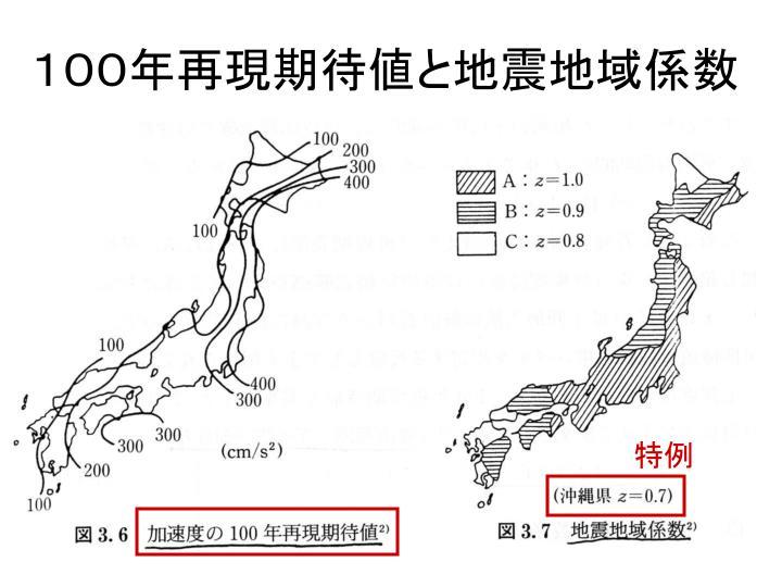 100年再現期待値と地震地域係数