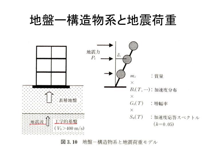 地盤ー構造物系と地震荷重