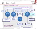qpm goal 1 detail