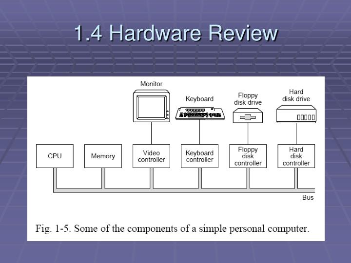 1 4 hardware review