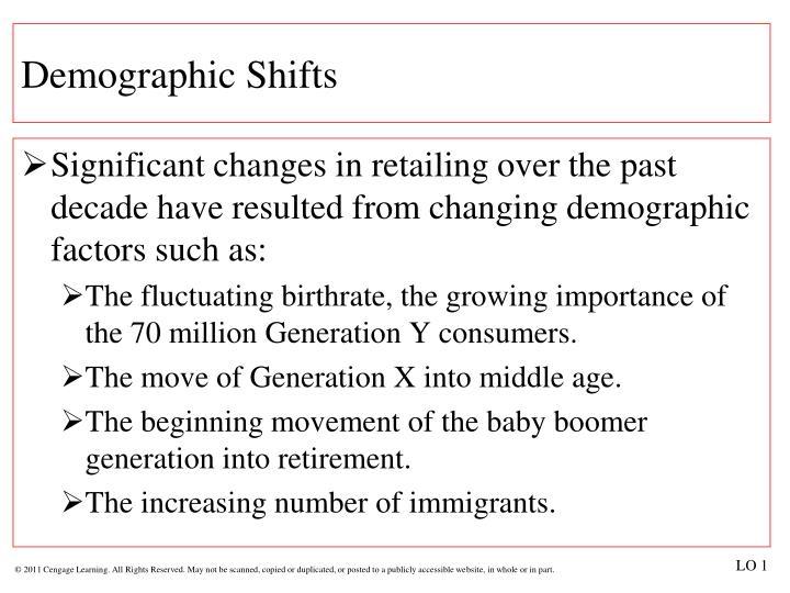 Demographic Shifts