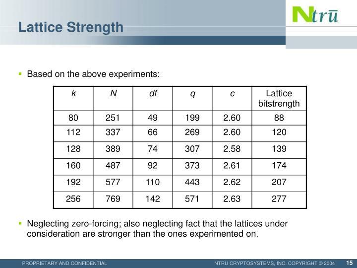 Lattice Strength