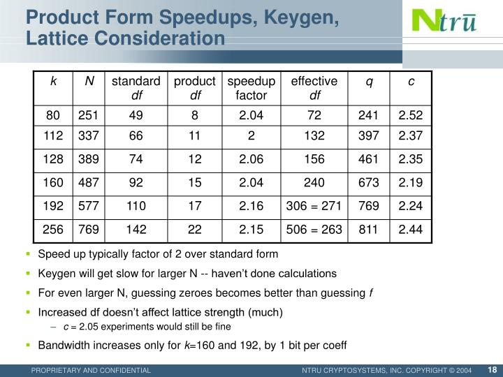 Product Form Speedups, Keygen, Lattice Consideration