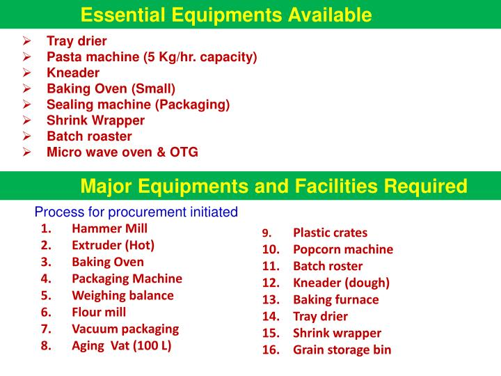 Essential Equipments Available