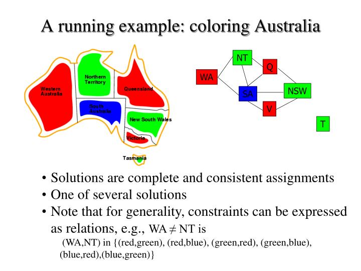 A running example: coloring Australia