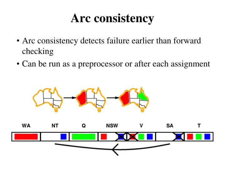 Arc consistency