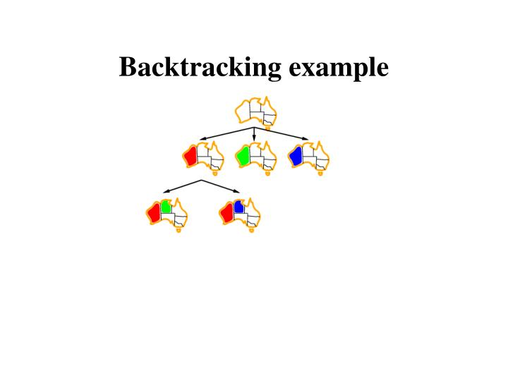 Backtracking example