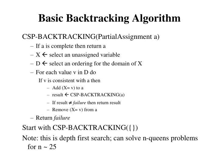 Basic Backtracking Algorithm