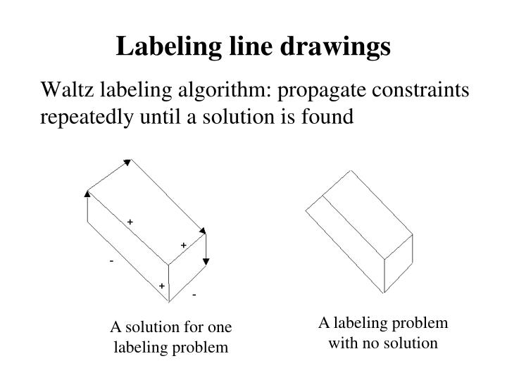 Labeling line drawings