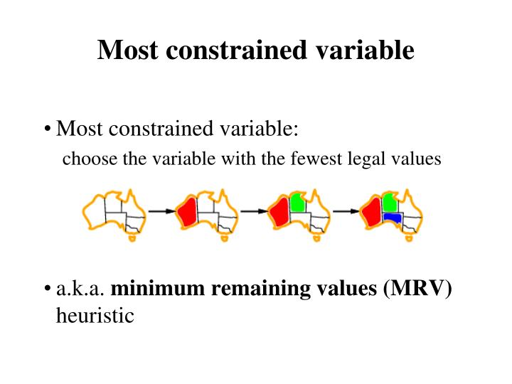 Most constrained variable