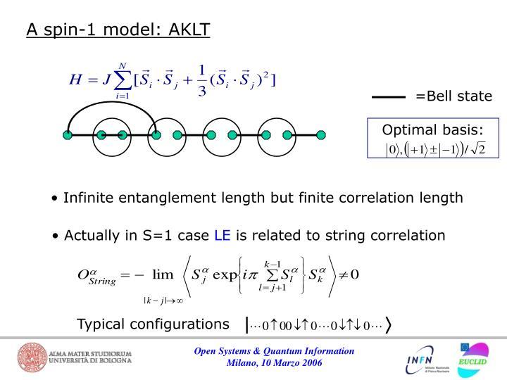 A spin-1 model: AKLT