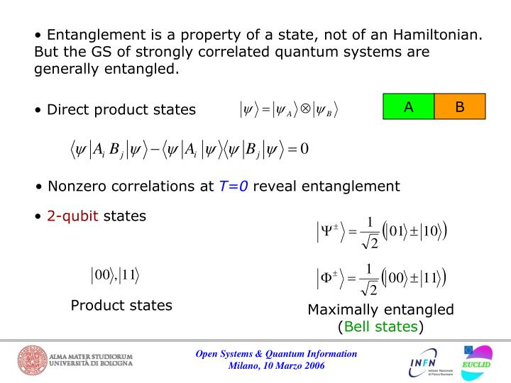 Entanglement is a property of a state, not of an Hamiltonian. But the GS of strongly correlated qua...