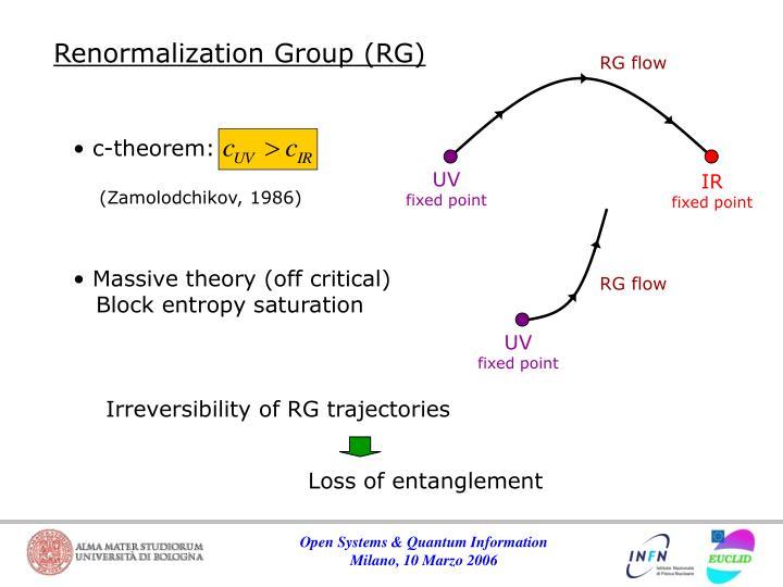 RG flow