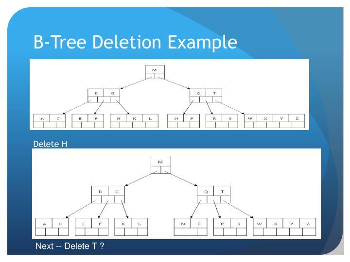 B-Tree Deletion Example