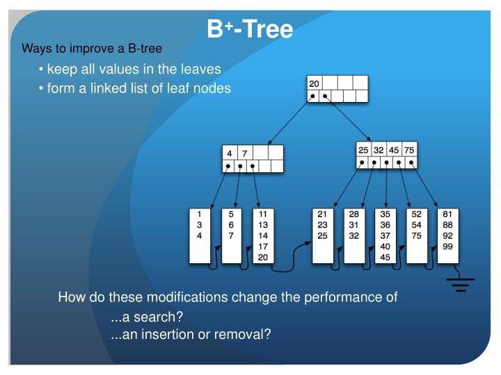 Ways to improve a B-tree
