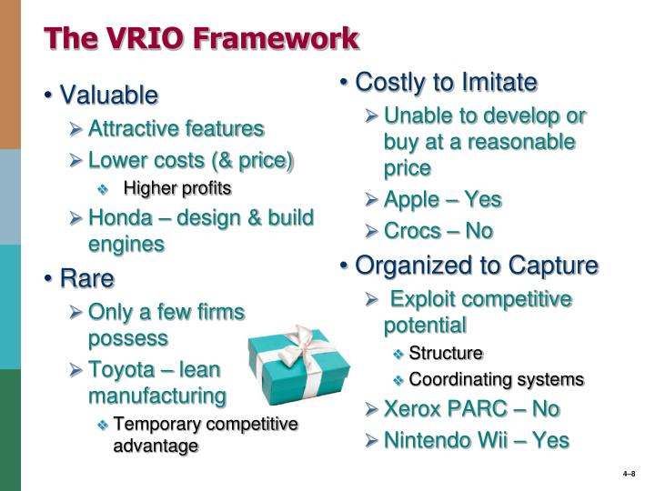 target corp vrio framework Allstate swot analysis, usp & competitors posted in banking & financial services, total reads: 8357  target group large enteprises and rich individual investors.